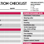 Resource: BDSM negotiation checklist