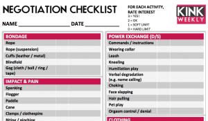 BDSM negotiation checklist preview