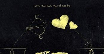heart, bdsm long distance relationship